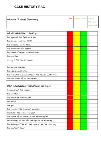 GCSE HISTORY Germany 1918-1939 Red-Amber-Green topic revision checklist