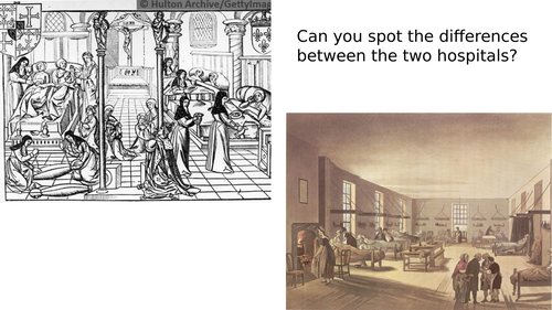 AQA History Medicine: How did Hospitals change in the 1700s?