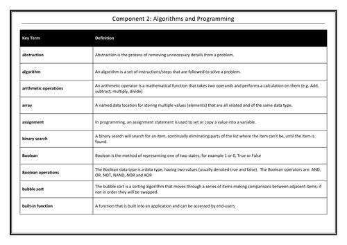 Algorithms and Programming Keyword Glossary