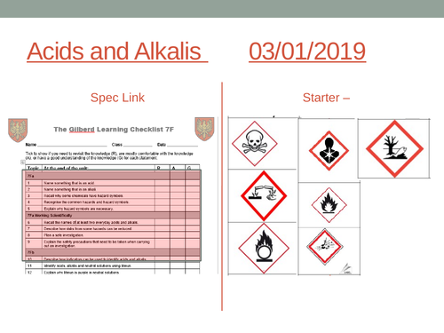 KS3 Year 7 Acids and Alkalis Scheme of Work