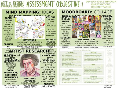 Art & Design Knowledge Organiser (one slide per AO)