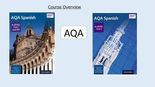 Spanish A Level AQA induction with taster lesson