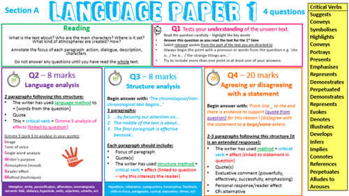 AQA English Language Paper 1 Section A Revision Mat