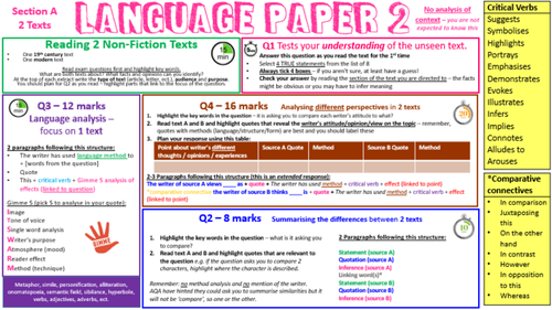 AQA English Language Paper 2 Section A Revision Mat