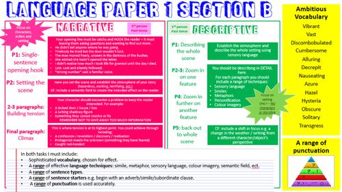 AQA English Language Paper 1 Section B Learning Mat