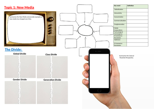 AQA A Level Sociology - The Media - Revision Mind Maps