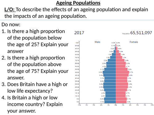 Ageing Population (KS3 Geography)