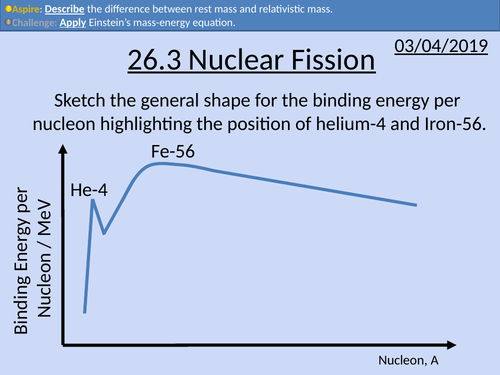 OCR A level Physics: Nuclear Fission