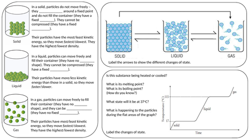 Particle Model Revision/Summary Sheet
