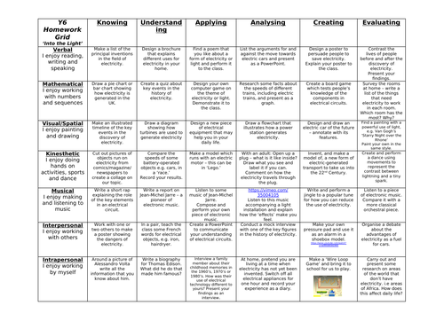 Blooms Taxonomy Inspired Homework Grids