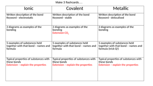 GCSE Chemistry Structure and Bonding Revision