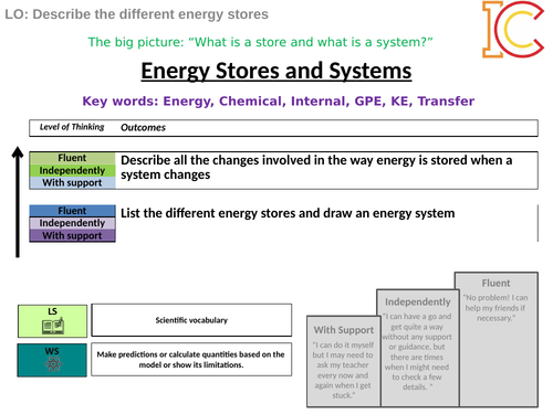 Energy 01 - Energy Stores and Systems AQA New Physics GCSE 9-1