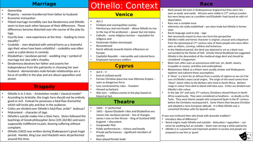 Othello Context Knowledge Organiser
