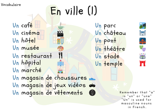 En ville - liste de vocabulaire