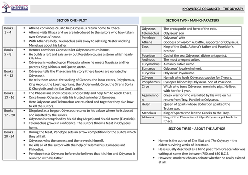 The Odyssey - Knowledge Organiser