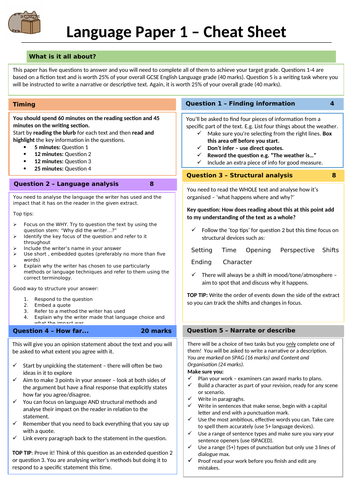 Language Paper 1 & 2 Cheat Sheets