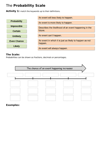 KS3 Maths: Introduction to Probability (The Scale)