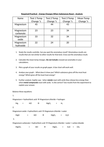 GCSE Chemistry Required Practical Energy Changes (AQA) Analysis Activity
