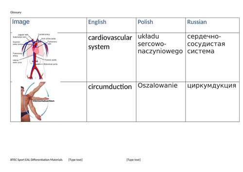 EAL Trilingual Visual Glossary Example for BTEC PE in English, Polish, Russian