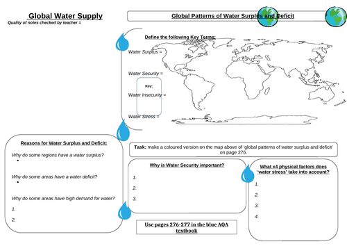 AQA GCSE Geography - Global Water Supply Worksheet