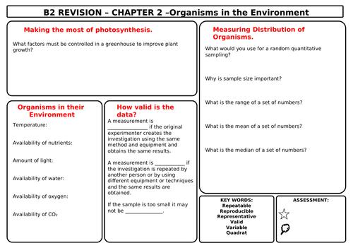 Biology Revision Sheets