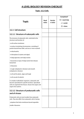 AQA A level Biology Revision Checklists