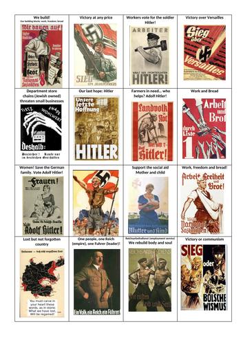 Nazi propaganda posters
