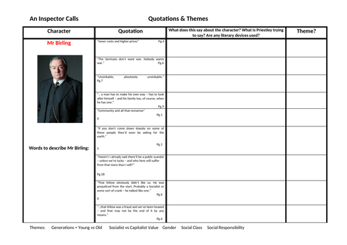 An Inspector Calls (AIC) - Quotes & Themes