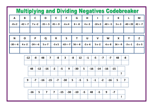 Multiplying Dividing Negatives Codebreak