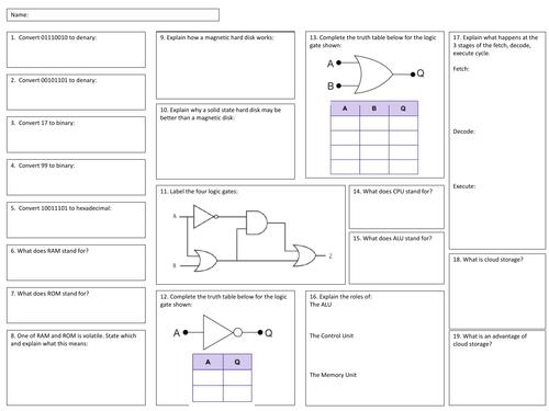 GCSE Computer Science Paper 2 Revision