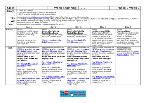 Phonics Planning Phase 2 Week 1 S/A/T/P