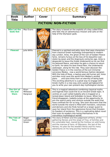 Recommended Reads / Book Lists