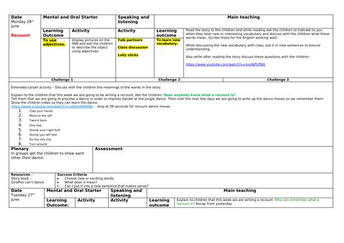 Dance recount planning