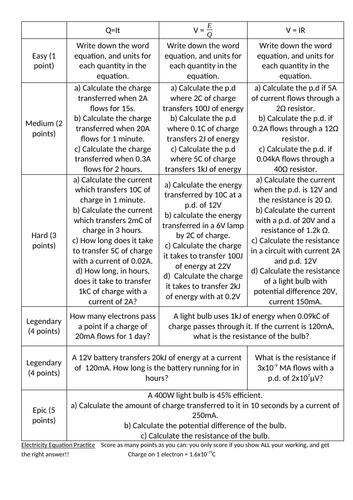 Electricity Equation Worksheet KS4