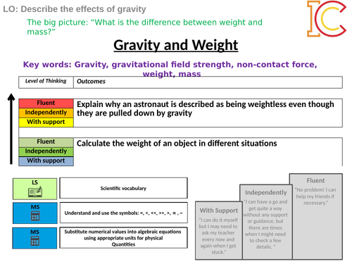 Forces and their Interactions 03 - Gravity and Weight AQA New Physics 9-1