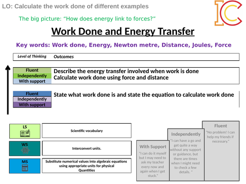 Forces and their Interactions 07 - Work Done and Energy Transfer AQA New Physics 9-1