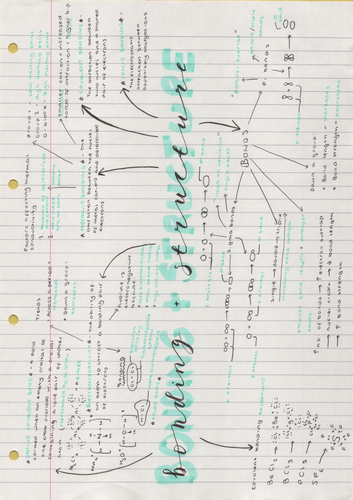 Edexcel A-Level Chemistry Revision Mind Map - Topic 2