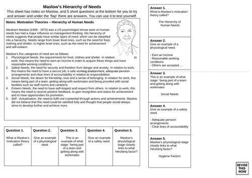 (A-Level) Business Studies - Unit 6 - Maslow's Hierarchy of Human Needs - Revision Notes