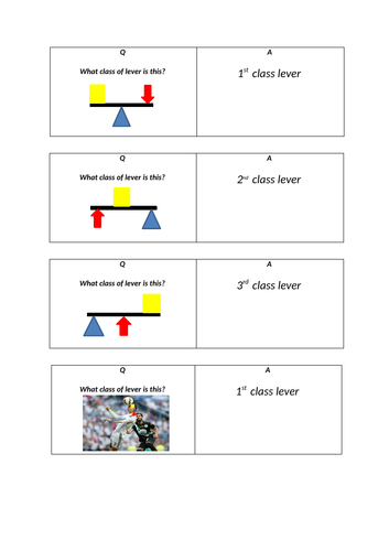 AQA GCSE Movement Analysis Flashcards Chapter 2