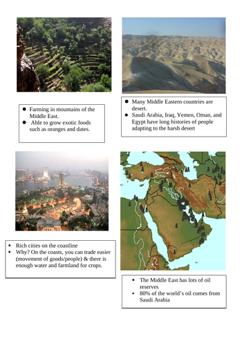 Excellent 7 lessons with handouts - MIDDLE EAST