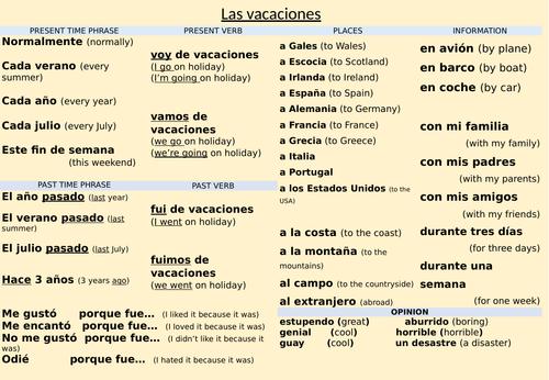 Las vacaciones - Sentence builder (Y8 Sp)