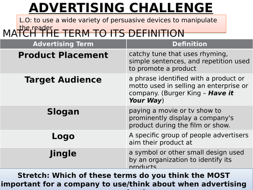 Advertising - Persuasive Device Challenge