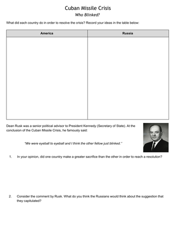 Cuban Missile Crisis - End of Unit Reflection Worksheet