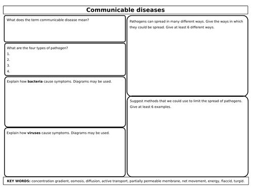 AQA 4.3 Infection and Response Revision Mats