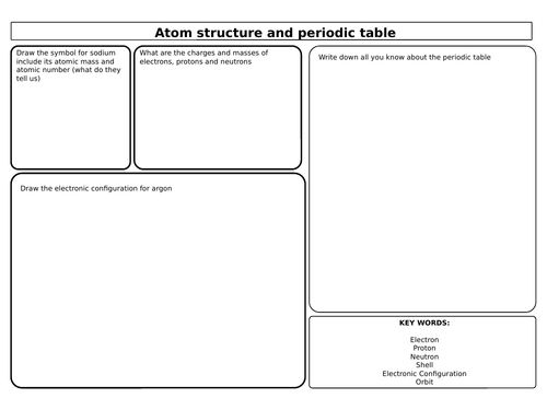 AQA 4.1 Atomic Structure Revision Mats