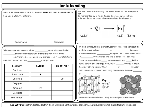 AQA 4.2 Bonding and Structure Revision Mats