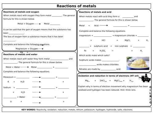 AQA 4.4 Chemical Changes Revision Mats
