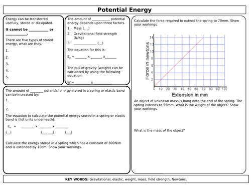 AQA 4.1 Energy Revision Mats
