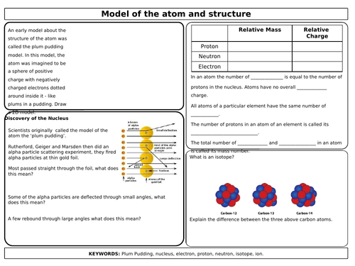 AQA 4.4 Atomic Structure Revision Mats