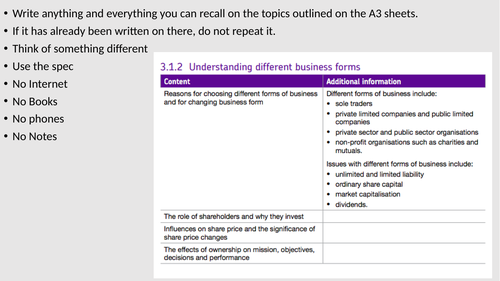 3.1.3 Understanding that businesses operate within an external environment